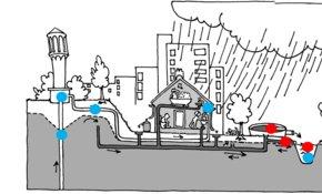 Positieve resultaten in onderzoek naar DNA fingerprinting in afvalwater- en oppervlaktewaterbeheer