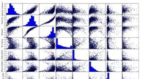 Indices voor monitoring en inventarisatie biodiversiteit