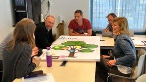 Hoe starten met aanpak Duurzaam GWW?