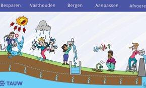 Meer grondwater vasthouden!